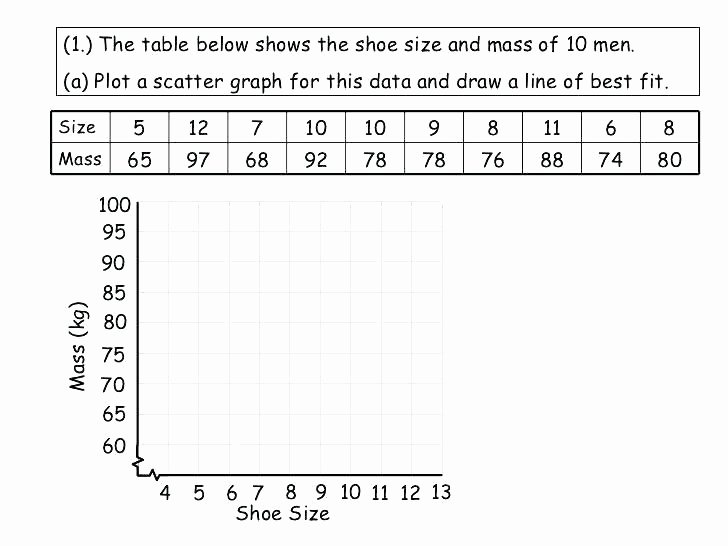 line plot worksheets dot 3rd grade story