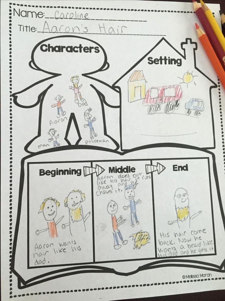 Listening Center Response Sheet Kindergarten May Lorimatta1593 On Pinterest