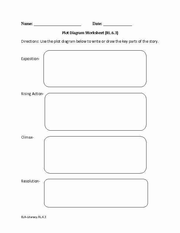 Literary Devices Worksheets Identifying theme Worksheets High School Literary Elements