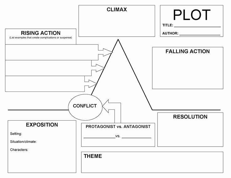 Literary Devices Worksheets What are the Parts A Plot Diagram Luxury Literary