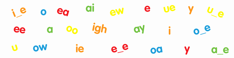 Long Vowel Silent E Words Luxury How to Teach Vowel Teams Phonics Hero