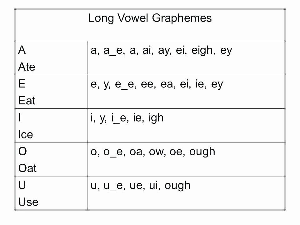 Long Vowel Worksheets Pdf Short Vowels Worksheets Free O sound Worksheet Practice