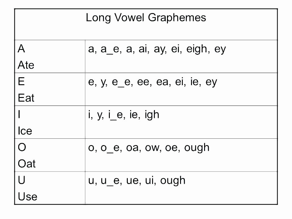 Long Vowels Worksheets Pdf Short Vowels Worksheets Free O sound Worksheet Practice