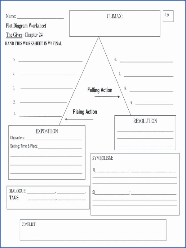 Lord Of the Flies Worksheets Lord the Flies Chapter 8 Quotes Fresh Climax Ending Amp