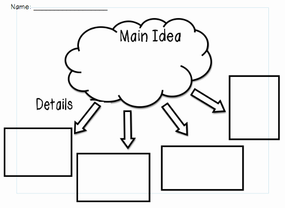 Main Idea and Details Worksheet Main Idea Detail Graphic organizer