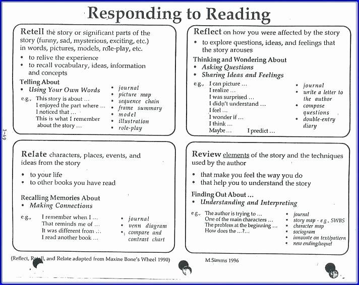 Main Idea and Summary Worksheets Nonfiction Worksheets 2nd Grade
