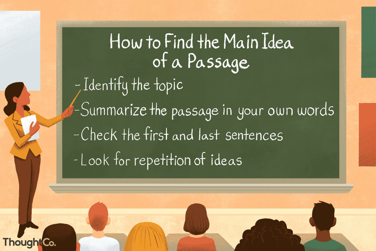 Main Idea and theme Worksheets What A Main Idea is and How to Find It
