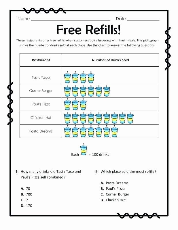 Main Idea Worksheets Third Grade Collection Free Simple Probability Worksheet Grade