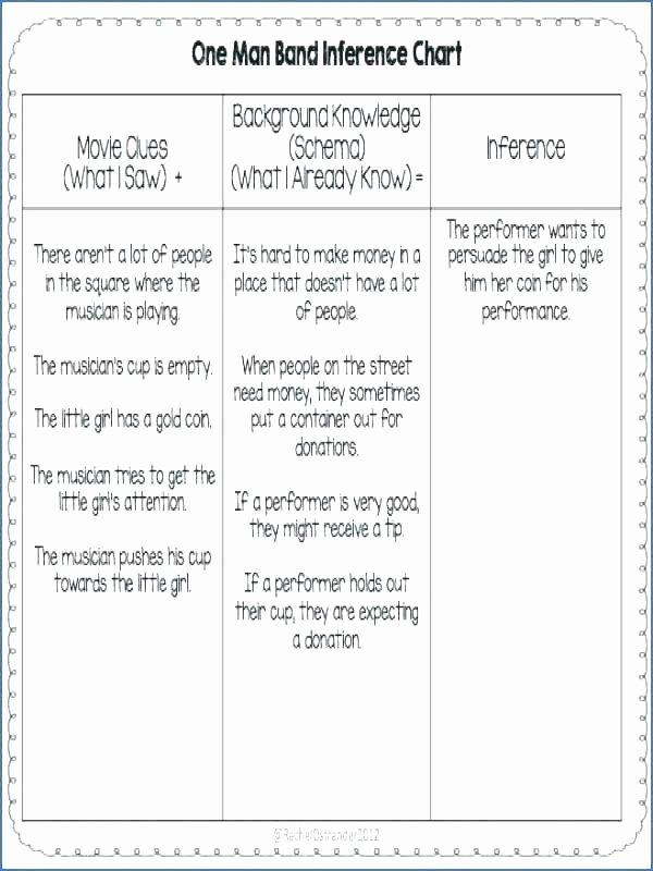 Making Inferences Worksheets 4th Grade Drawing Conclusions Worksheets 4th Grade Pdf