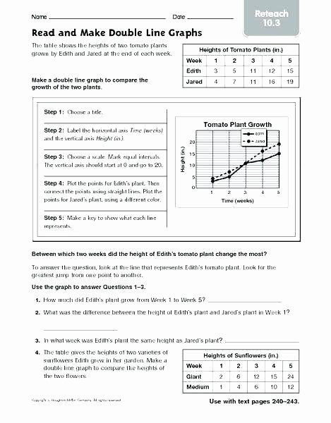 Making Line Graphs Worksheets Bar Graph Worksheets 4th Grade