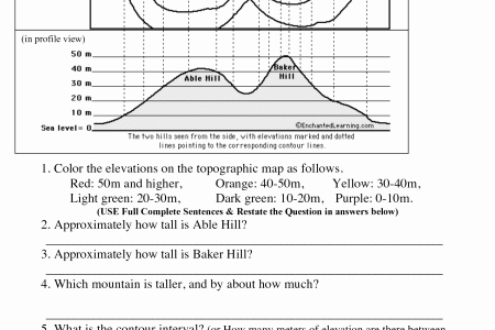 Map Grid Worksheets Inspirational topographic Map Worksheet