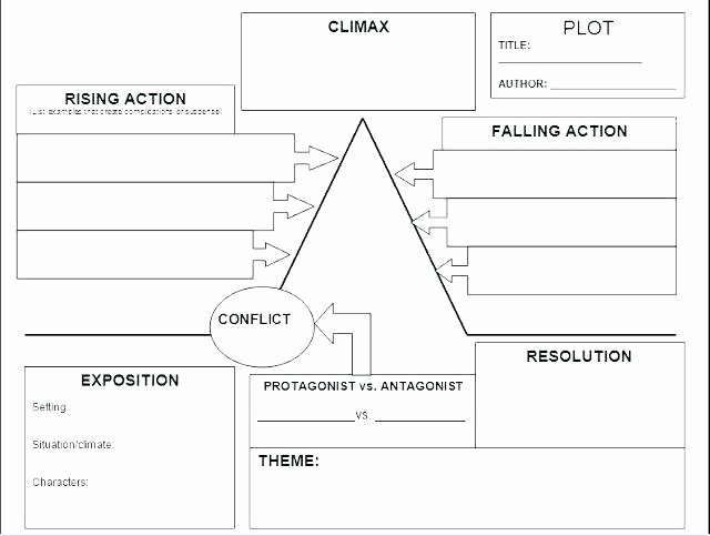 Map Worksheets 2nd Grade Plot Worksheets 2nd Grade Story Structure Diagram Worksheet