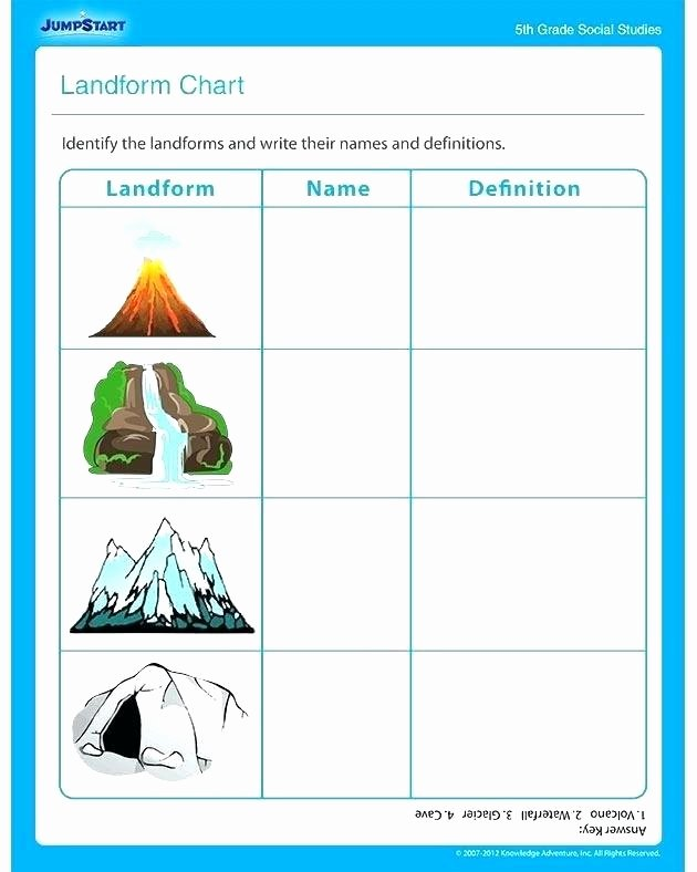 Map Worksheets 2nd Grade Worksheets Grade Landform Map Worksheets 2nd Grade Landform