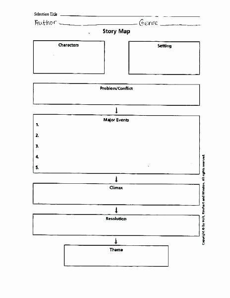 Map Worksheets for 2nd Grade Story Elements Worksheets 2nd Grade