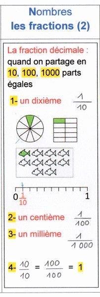 Math Salamanders 190 Meilleures Images Du Tableau Maths Cm1 En 2019