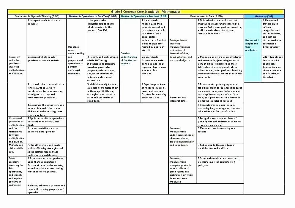 Measurement Estimation Worksheets Free Measurement Worksheets