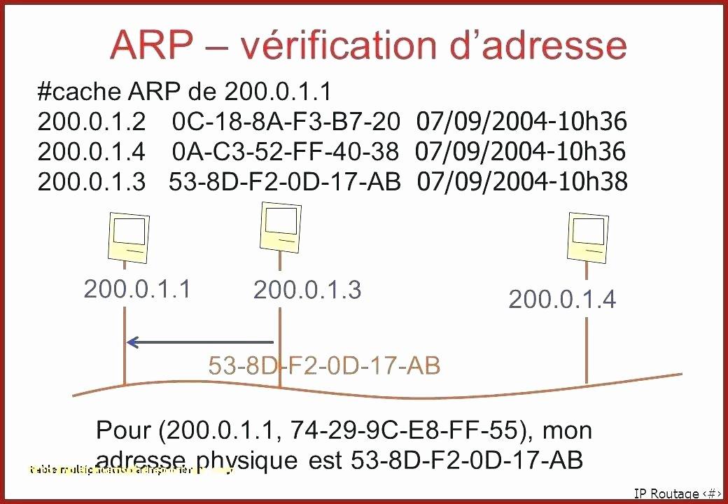 Measurement Volume Worksheets Converting Measurements Worksheets Grade Math Measurement