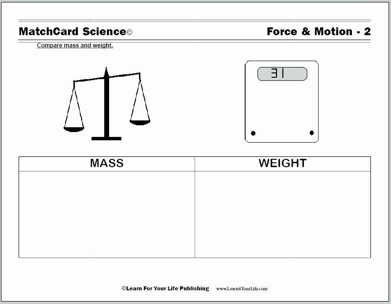 Measurement Worksheet 3rd Grade Estimation Worksheets 3rd Grade