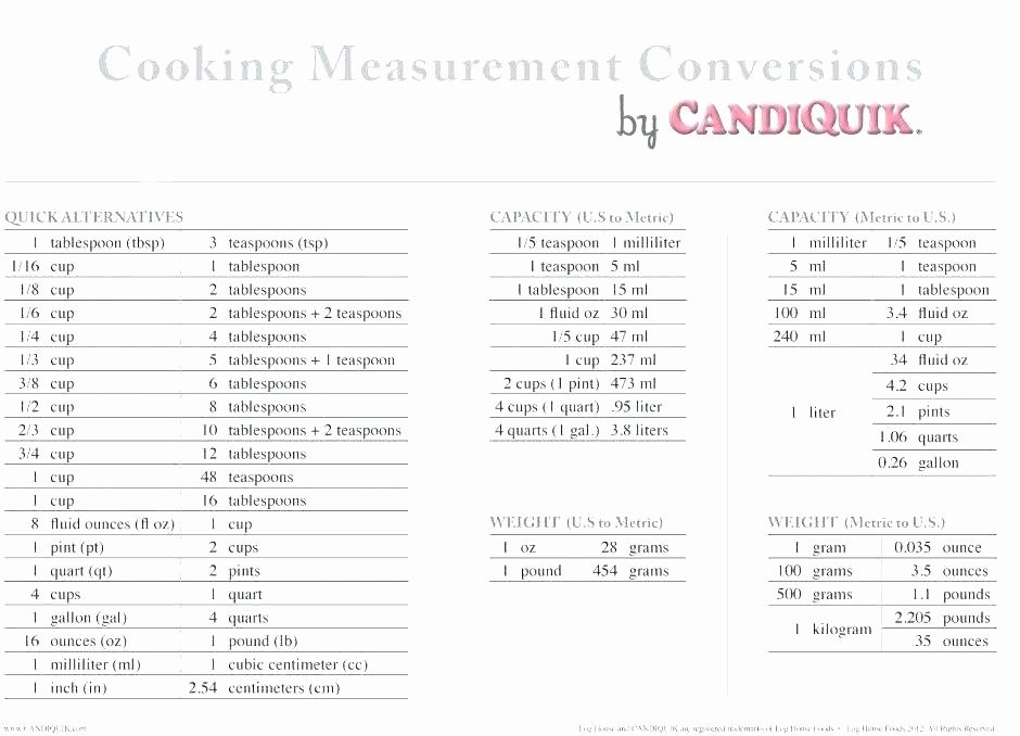 Measuring Liquid Volume Worksheet Answers Fresh Grade Volume Word Problems Worksheets Unit Measurement