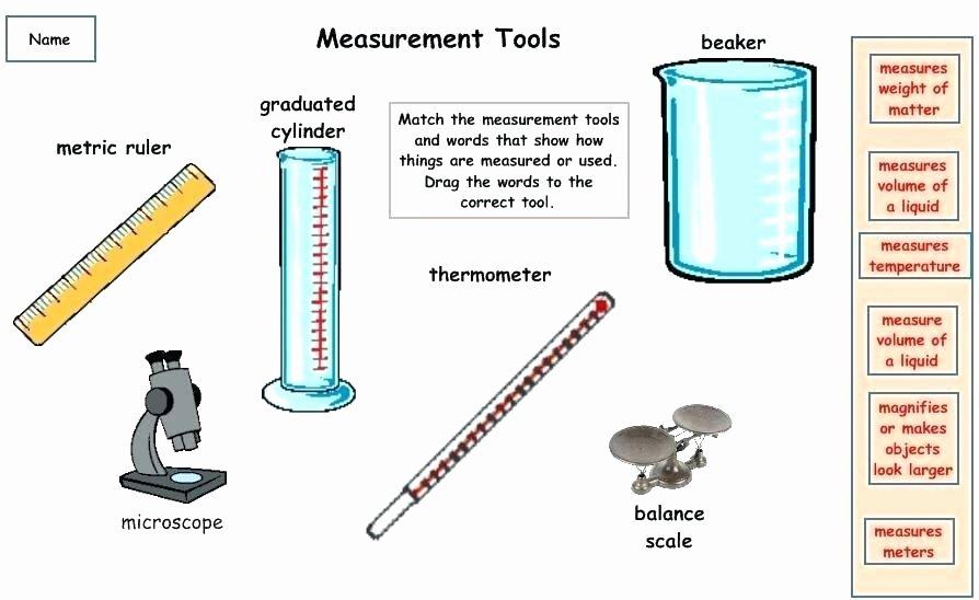 Measuring Liquid Volume Worksheets Elegant Chapter 1 Measurements In Chemistry Earth Science