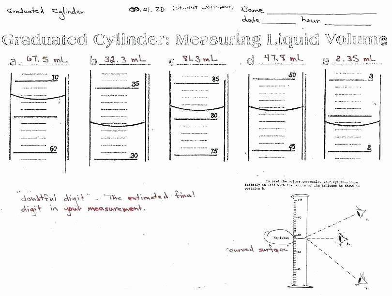 Measuring Liquid Volume Worksheets Luxury Liquid Measurement Worksheet – Upstatemedicaluniversity