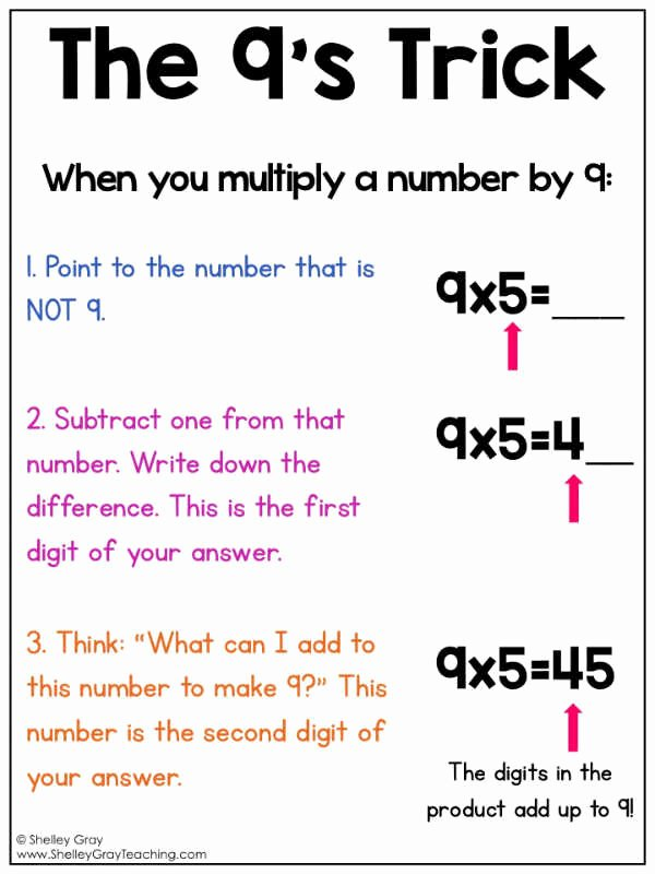 Mental Math Multiplication Worksheets 12 Practices to Improve Students Mental Math