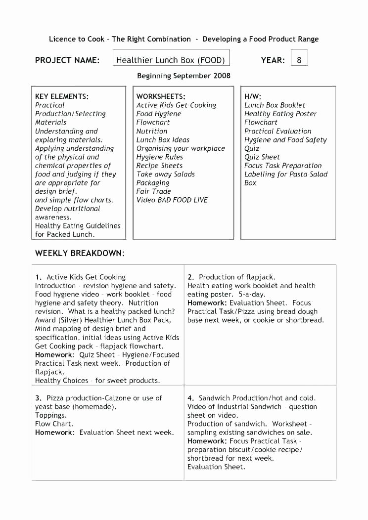 Middle School Health Worksheets Pdf Hygiene Worksheets for Middle School