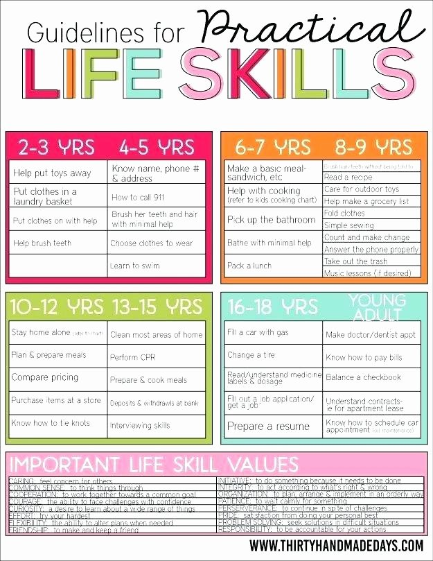 Middle School Life Skills Worksheets Free Life Skills Worksheets