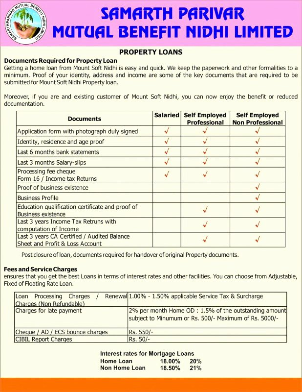 Middle School Resume Worksheet Middle School Fundraising Ideas Archives