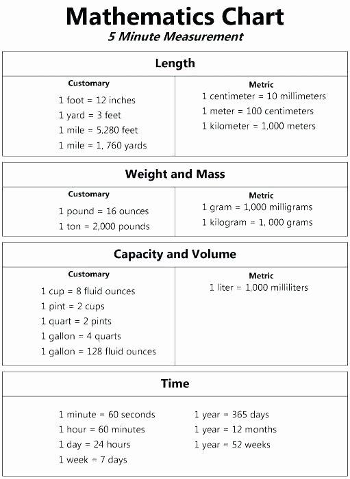 Minute Math Subtraction Elegant 5 Minute Frenzy – Akasharyans