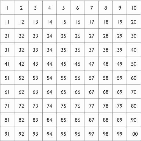Missing Number Worksheets 1 20 100s Chart Worksheet – atlaselevator