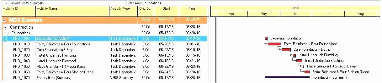 Morning Work Worksheets Unique Free Behavior Worksheets for Middle School Gases