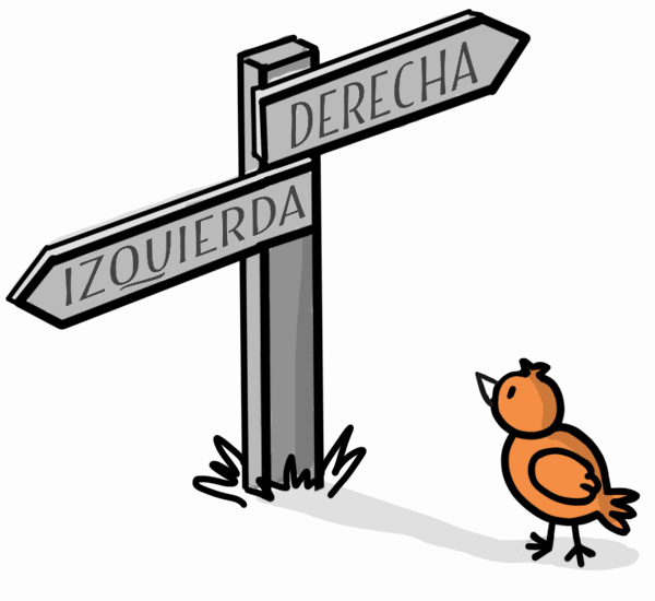 Multi Step Directions Worksheets Elegant Getting Directions In Spanish Free Lesson Audio