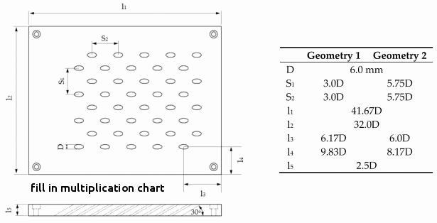 Multiplication Facts Worksheet Generator 76 Table De Multiplication De 14