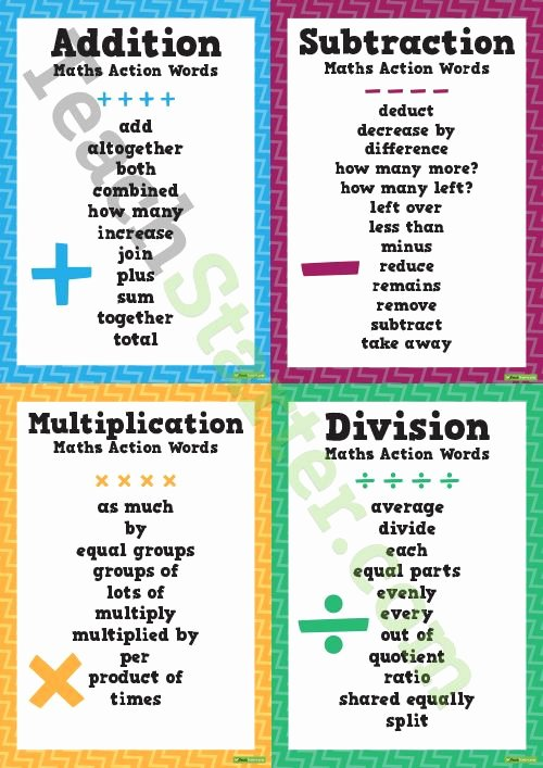Multiplication Strategies Posters Maths Action Words Addition Subtraction Multiplication