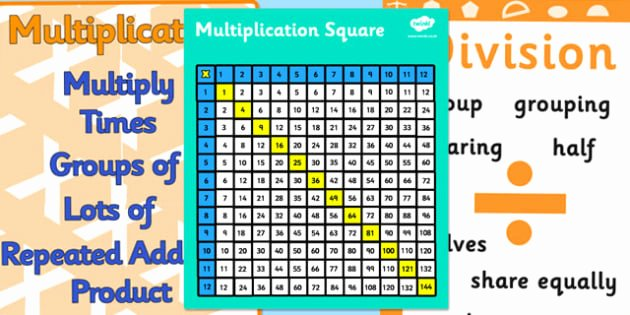 Multiplication Strategies Posters Multiplication and Division Display Pack Lks2 Multiplication