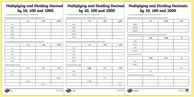 Multiplication Strategies Posters Multiplying and Dividing Decimals by 10 100 & 1000 Worksheet