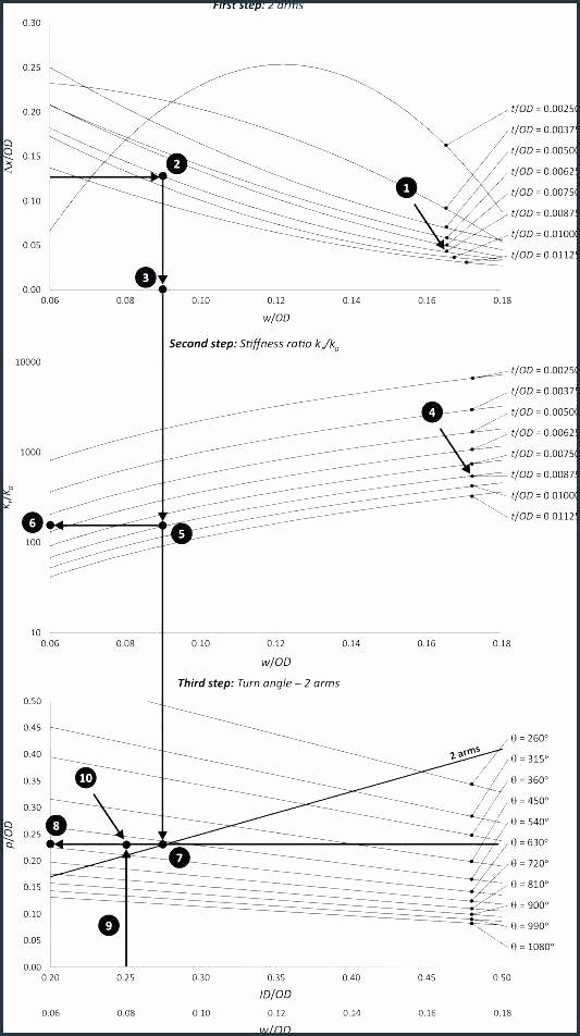 Multiplication Worksheets 0 12 Printable Lattice Multiplication Worksheets Free Printable Grade Timed
