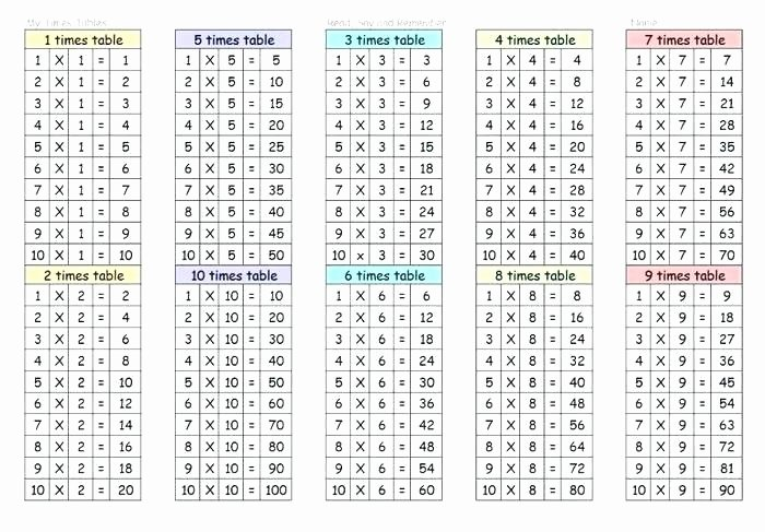 multiplication worksheets free printable 3rd grade free printable times table free printable multiplication worksheets preview of a table charter tables 0 9 math worksheets grade