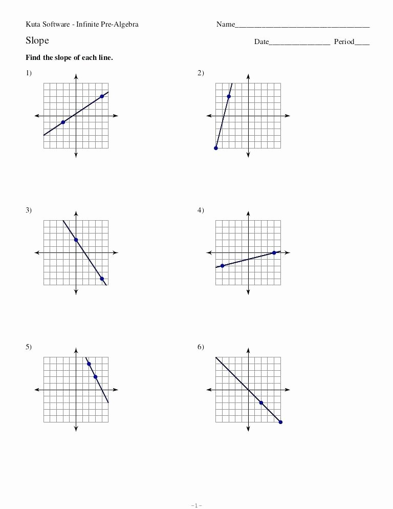 Multiplying and Dividing Fractions Kuta Kuta Math Worksheets theorem Worksheets Worksheet Kuta Math