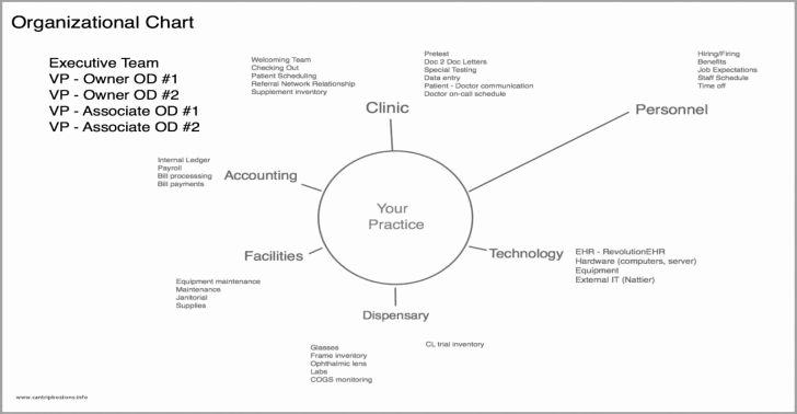 Muscle Diagram Worksheets Anatomy Labeling Worksheets Redwoodsmedia