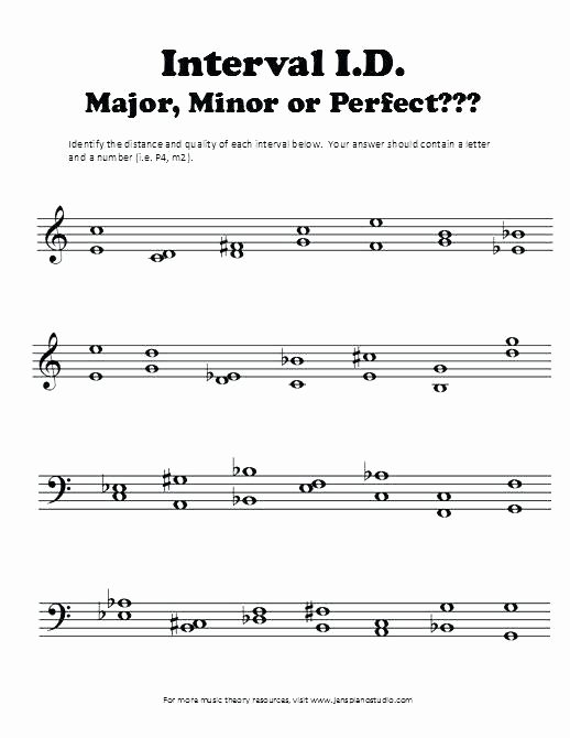 Music theory Worksheet for Kids Music theory Worksheet Treble Bass Clef Notes Free Printable