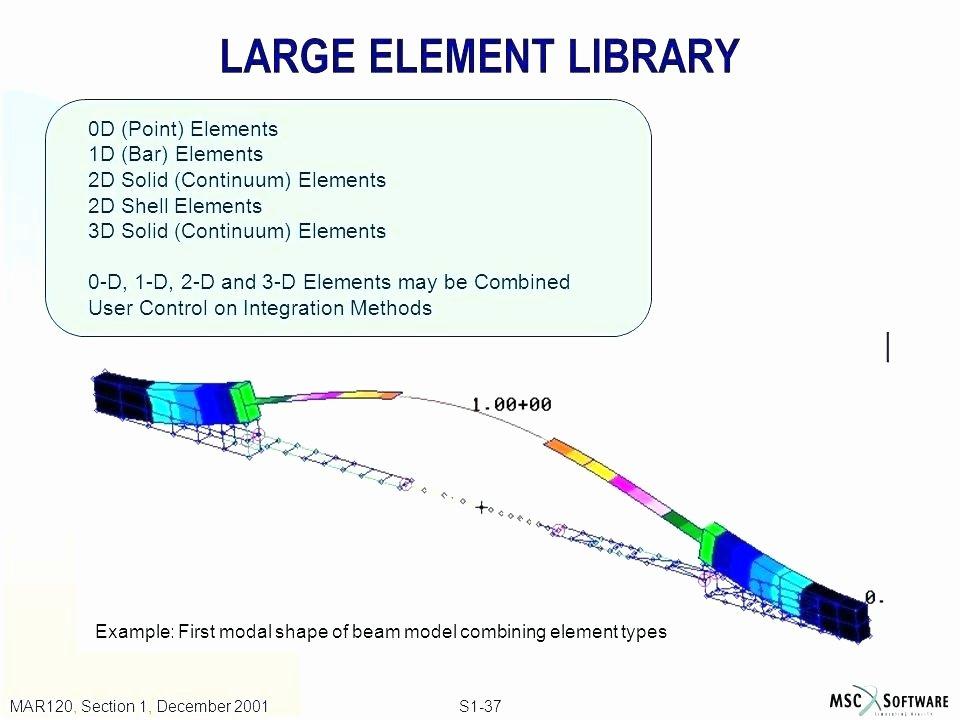 Mystery Graph Pictures Printable Free Printable Bar Graph Paper – Sakusaku