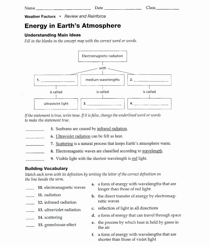 Natural Resources Worksheets Pdf Best Of Science Worksheets for Grade 4 Natural Resources Worksheet