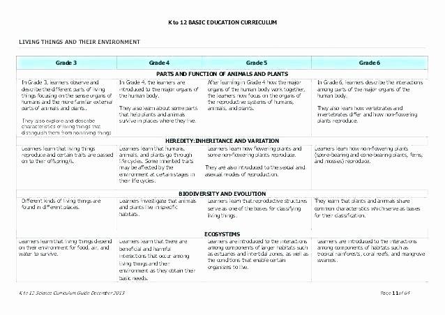 Natural Resources Worksheets Pdf Lovely Environment Worksheets