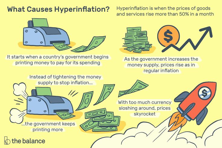 Northeast States and Capitals Worksheet Hyperinflation Definition Causes Effects Examples