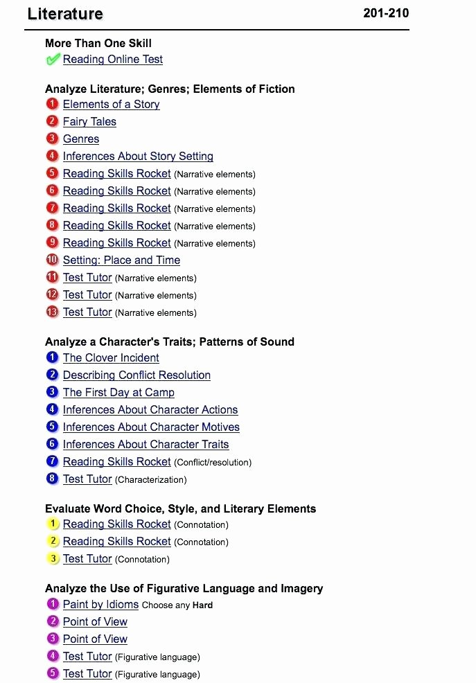 Nwea Test Prep Worksheets Map Practice Worksheets