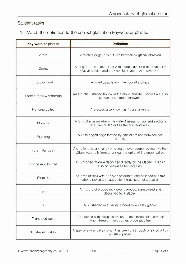 Ocean Floor Worksheets 5th Grade Erosion Worksheets Erosion and Weathering Worksheets 5th