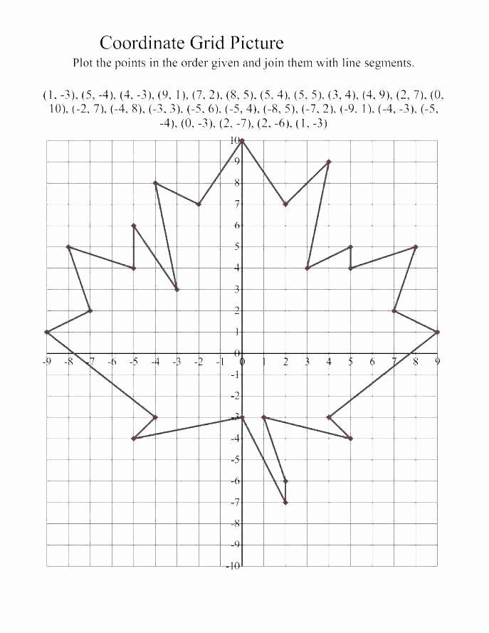 Ordered Pairs Picture Worksheets the Coordinate Grid – Eurotekinc