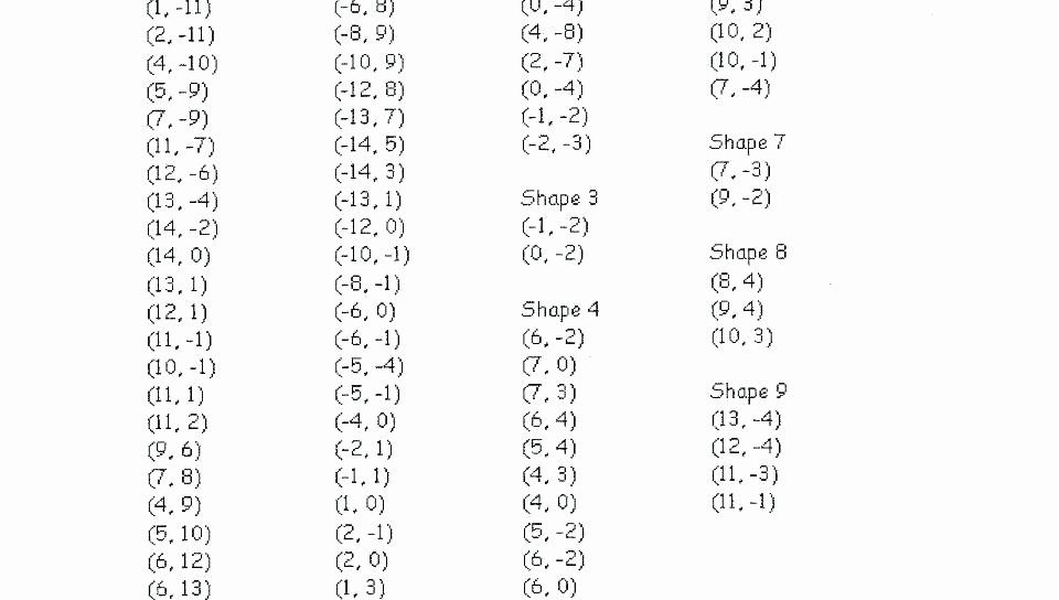Ordered Pairs Worksheet 5th Grade Plot Worksheets Grade Go Math Lesson Coordinates Worksheets